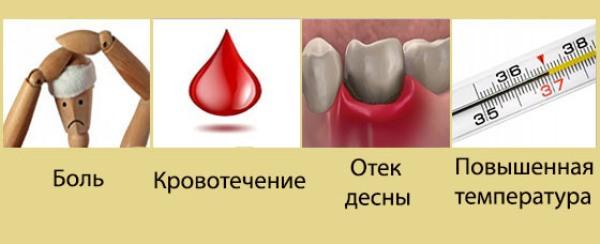 После удаления зуба болит десна что делать отзывы