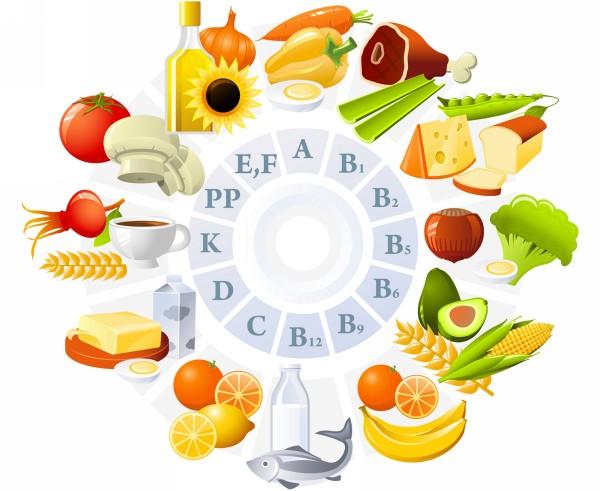 Укрепление десен витаминами и микроэлементами
