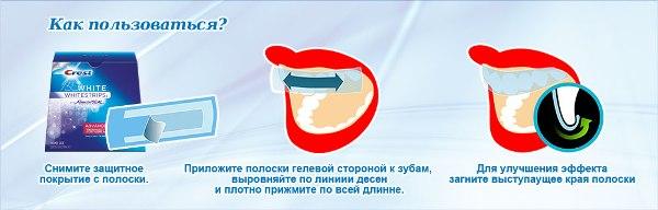 Полоски для отбеливания зубов crest whitestrips цена