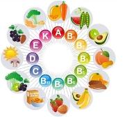Какие витамины нужны зубам взрослых
