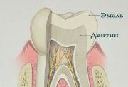 Народные средства для восстановления эмали зубов
