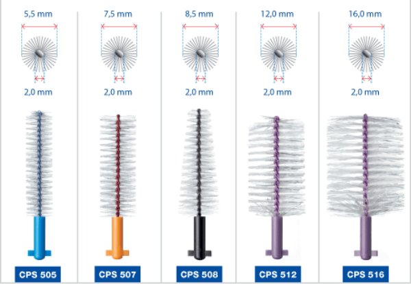 Каталог ершиков для зубов curaprox