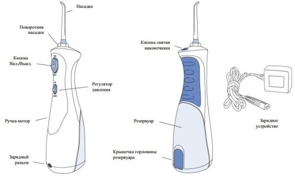 Ирригатор waterpik wp 450 e2 cordless plus купить